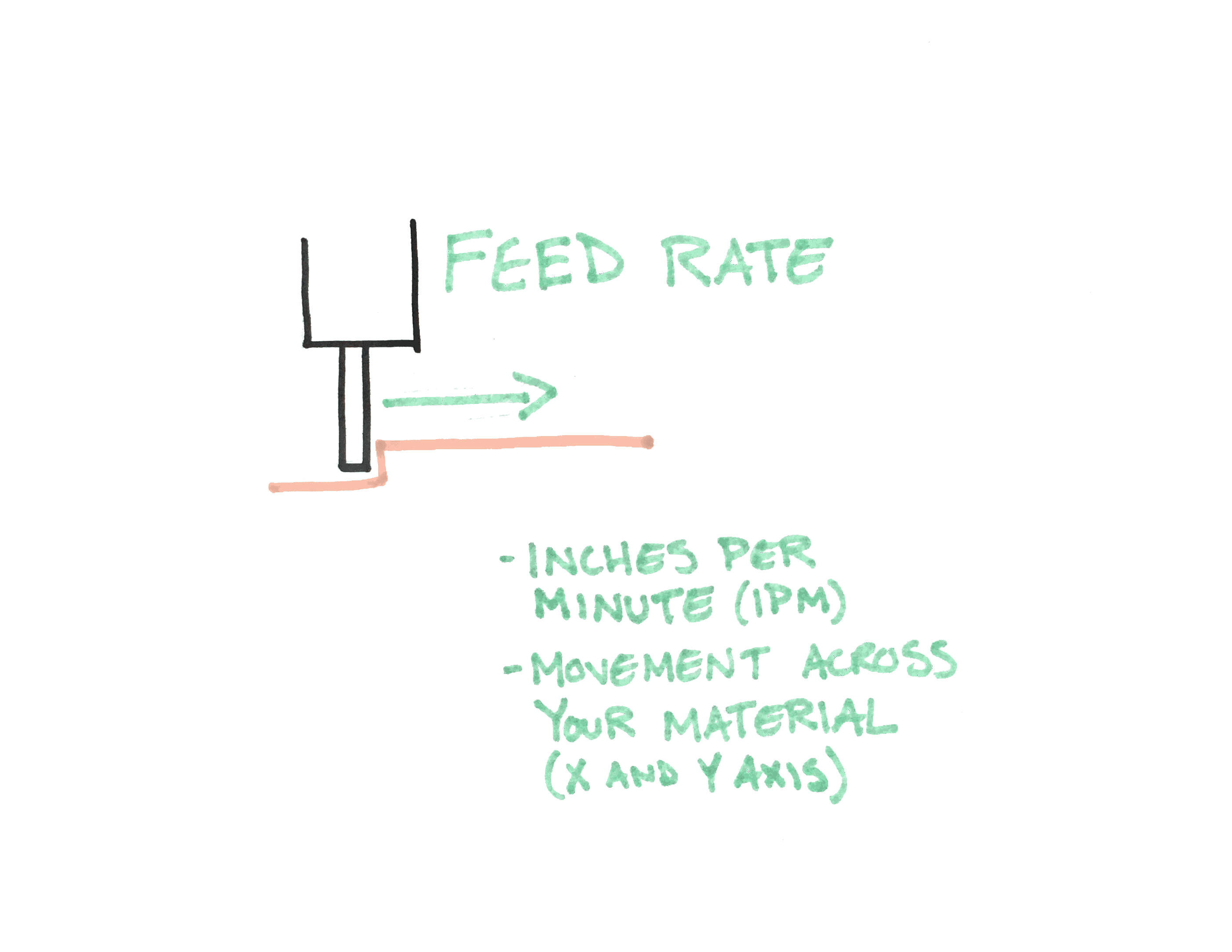 feedrate.png